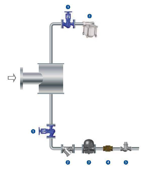 Схема обвязки тупиковой ветви паропровода