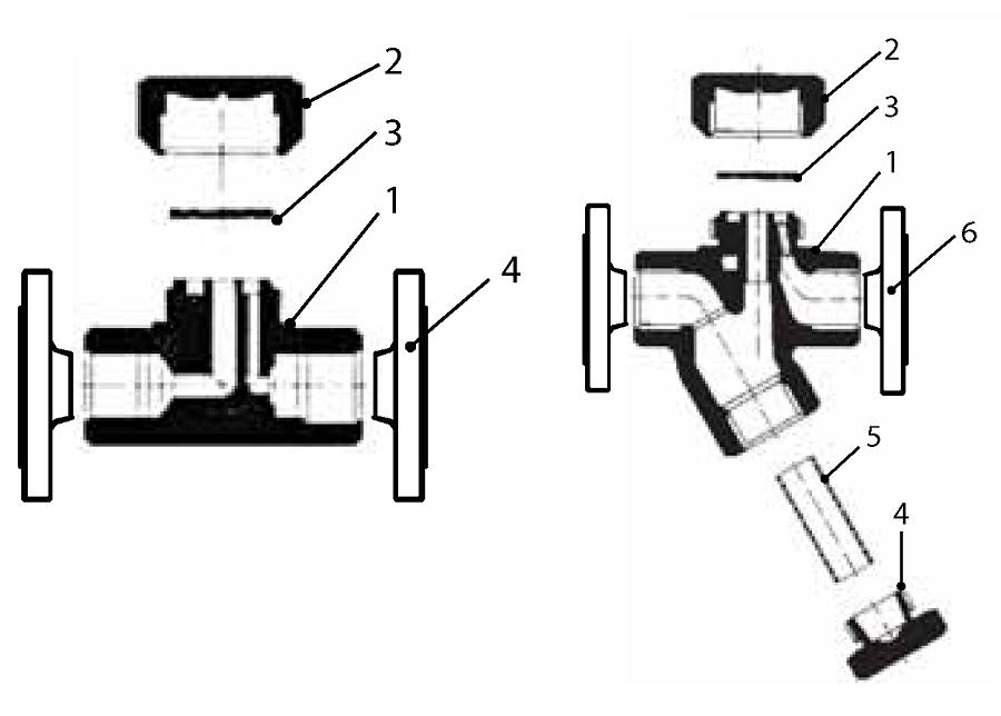 Конденсатоотводчик термодинамический