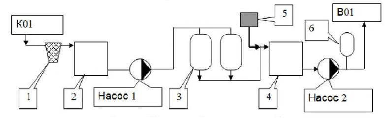 Схема оборотного водоснабжения жилого дома